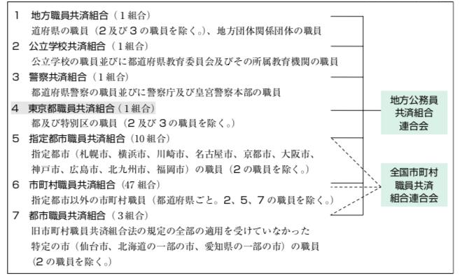 制度の概要1.png